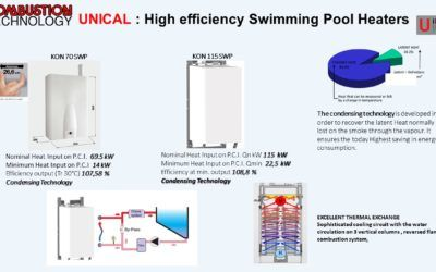 JUST LAUNCHED – Unical SWP Pool Heating Efficiency combined with Nanotechnology